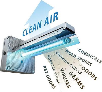 Air Quality UV System