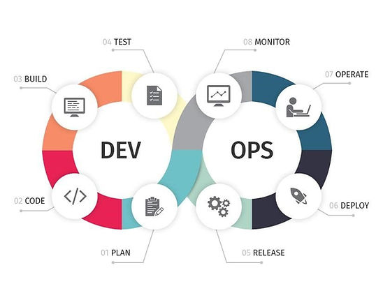 DevOps.jpg