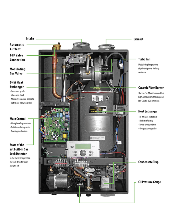 Most efficient boiler 2016 by Sampson Heating
