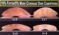 CIFP Profiles are MORE Coverage & Fatter!
