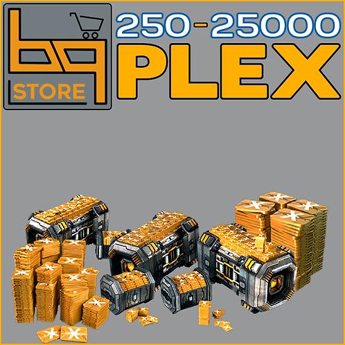 PLEX, digital item consultation