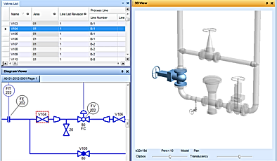 Process Engineering - PID & 3D model