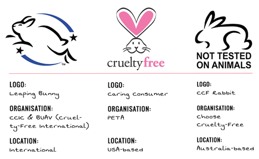 CrueltyFree and Leaping Bunnies