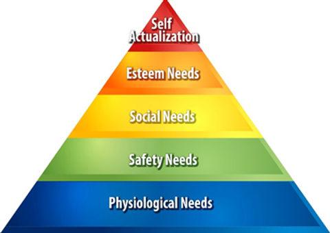 maslows pyramid web Kheng Guan Toh Dolla