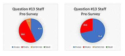graph_2_staff_web.jpg