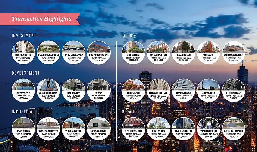 CONLON Commercial Transactions Page.jpg