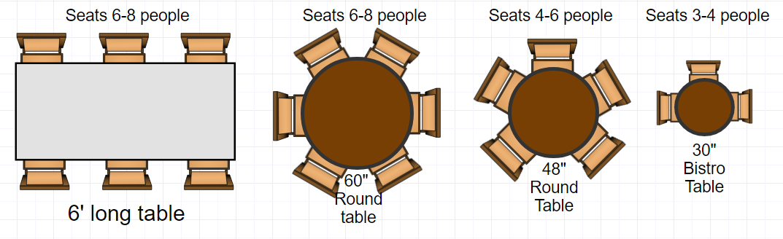 Table legend