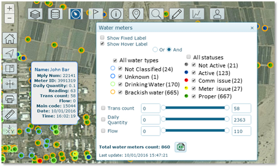 Insight's water management solution