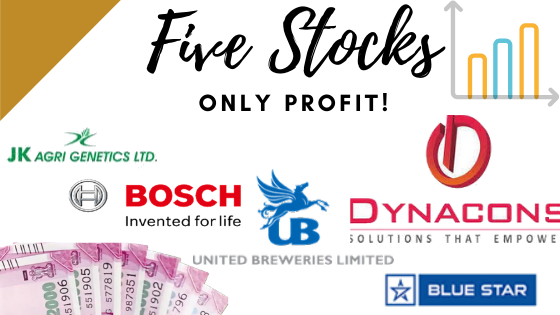 The stocks Which we are representing are the stocks which you want to buy today for more profit! Indian stock market well Known companies are there they have the high frequency make your profit in Share market.