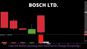 Bosch ltd. Candelstick patern in which the company shows the Fighting between buyers and sellers. Make a profitable portfolio by this stock.
