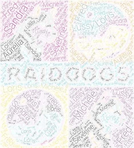 Membres RAIDDOGS.png