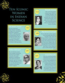10 iconic women in Indian Science poster