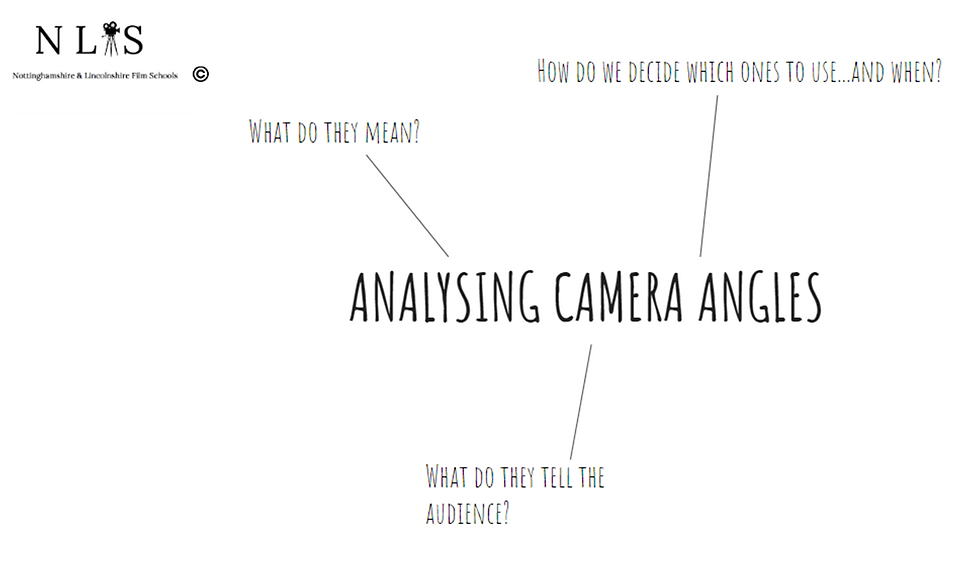 analysing camera angles.png