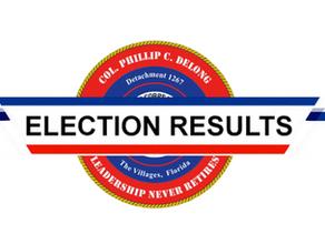 2020 Detachment 1267 Nomination/Elections