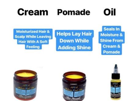 CPO Method (Cream, Pomade, Oil)