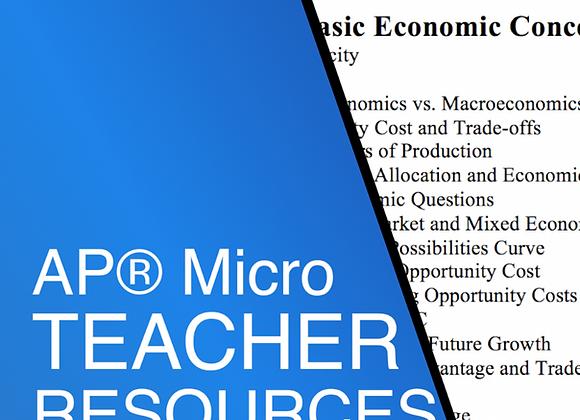 AP Microeconomics Teacher Resources 2021