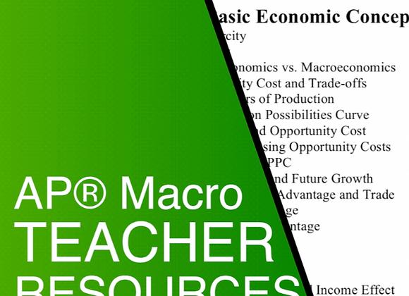 AP Macroeconomics Teacher Resources 2020