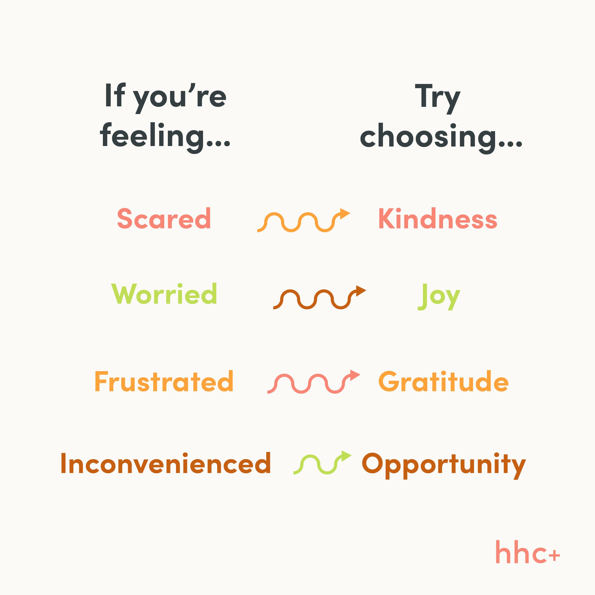 MiniProject_HHC