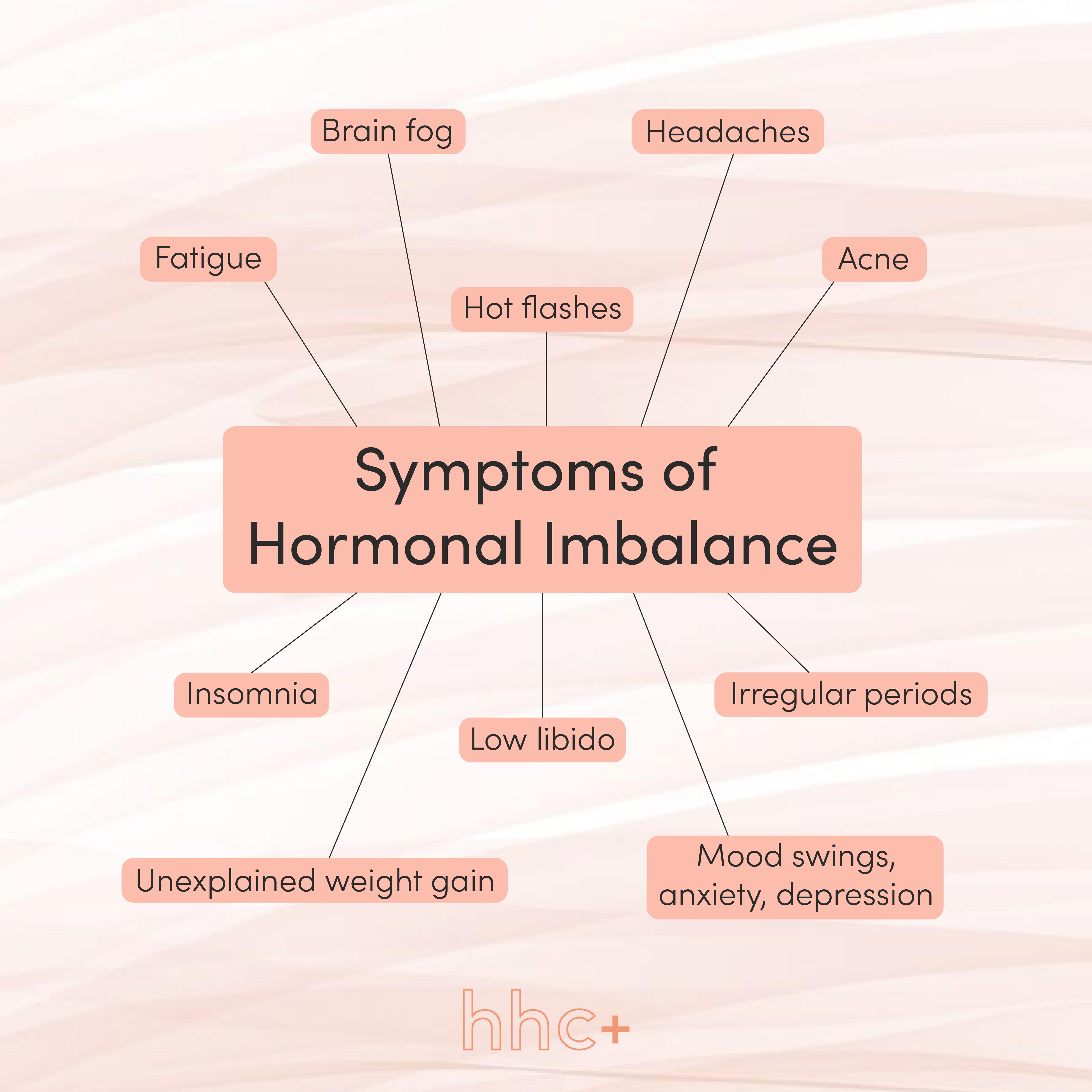 HormonalImbalance