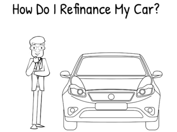 How do I refinance my car?