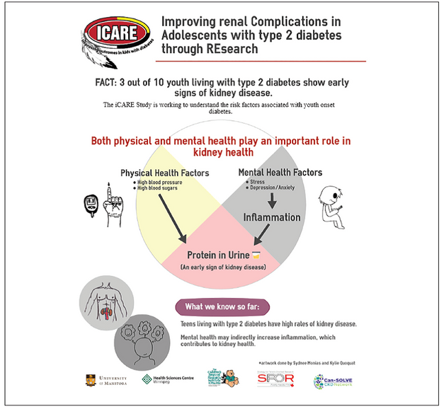 A Holistic Approach to Risk for Early Kidney Injury in
