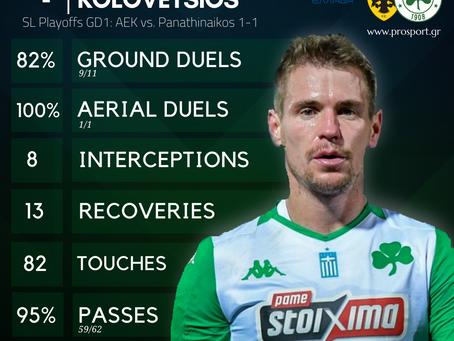 Kolovetsios' performance vs. AEK in numbers