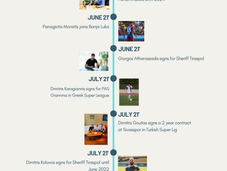 Prosport Summer Transfers 2021