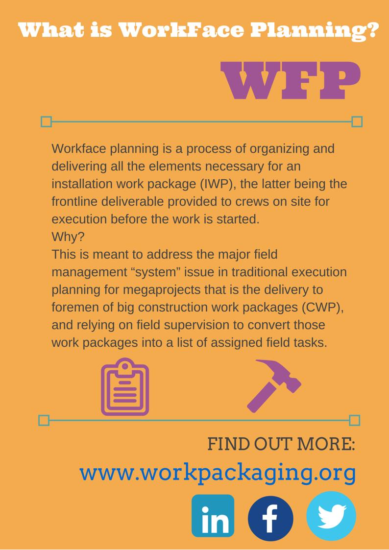 workface planning