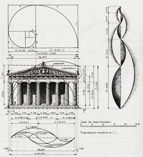 Golden-Ratio-In-Architecture.jpg