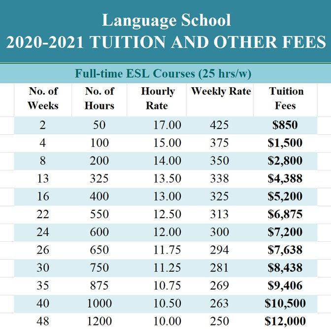 Language School Fees.jpg