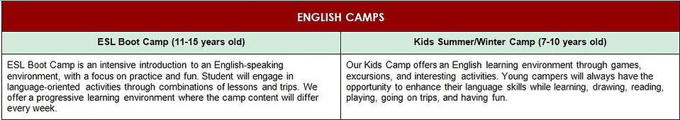 English Camps.jpg