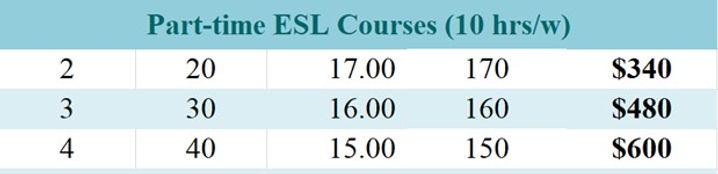 Part-Time ESL Classes Fees.jpg