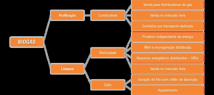 Modelo de negócio.png