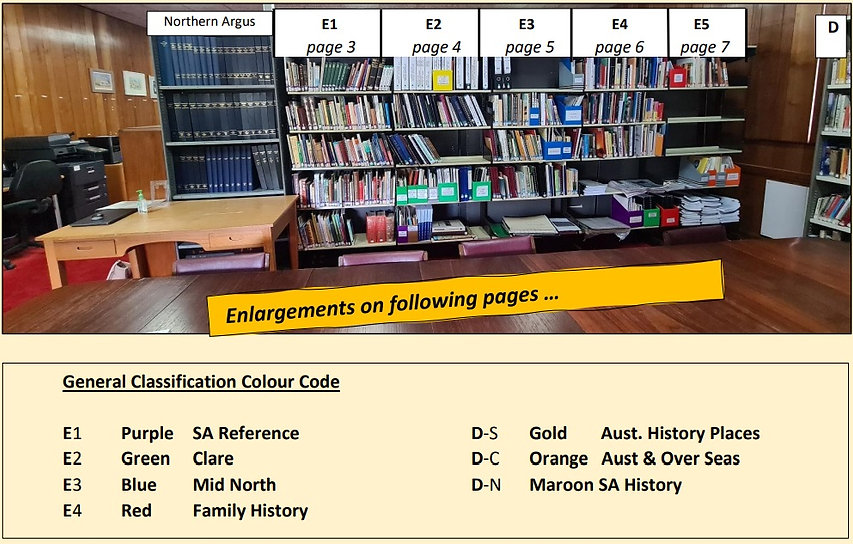 HISTORY COLLECTION DIRECTORY - Library V
