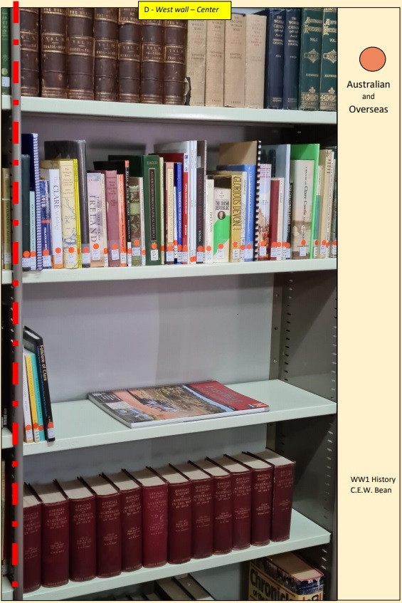 HISTORY COLLECTION DIRECTORY - D-centre