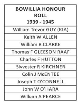 Bowillia Honour Roll 1939-1945.jpg