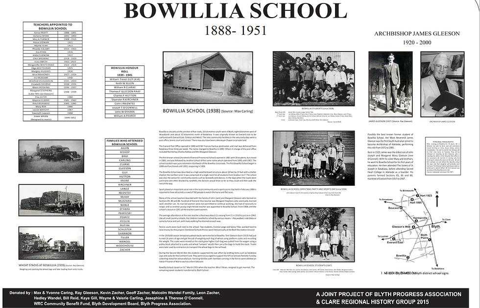 Bowillia School 1888-1951.png