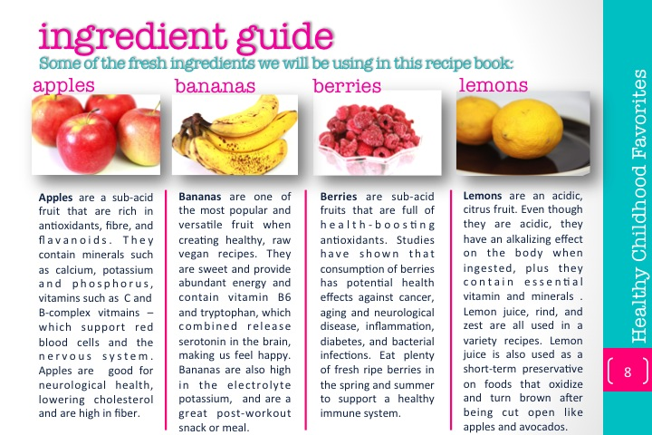 Ingredient Guide