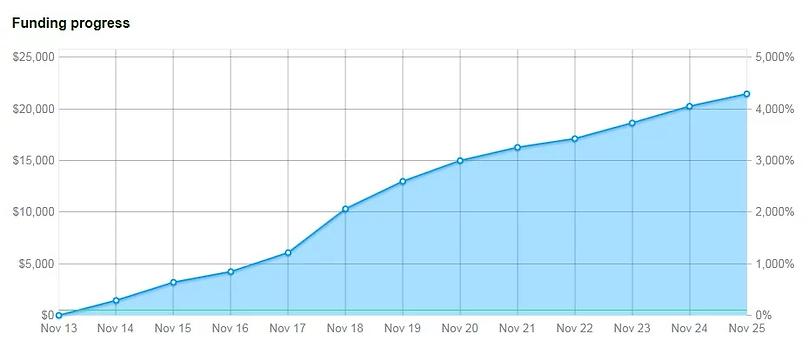 Puzzometry On Kickstarter.webp