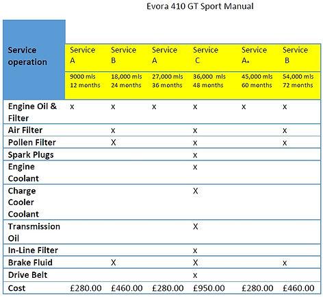 Evora410GTSportManual.jpg