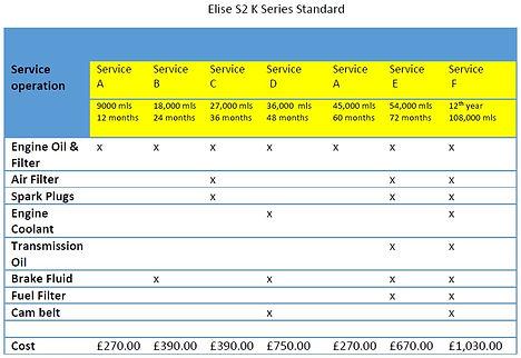EliseS2 Standard.jpg