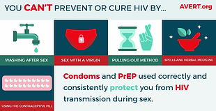 YOU CAN'T PREVENT AIDS.webp