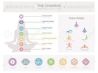 77770008-chakras-energy-healing-and-yoga