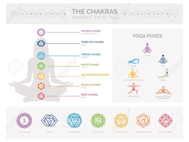 77770008-chakras-energy-healing-and-yoga