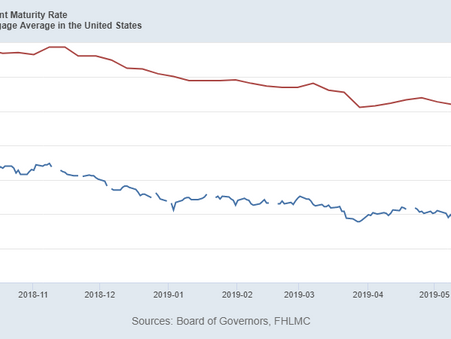 Charlatans, Imbeciles and Fed Governors