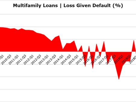Great Lockdown Brings Global Deflation