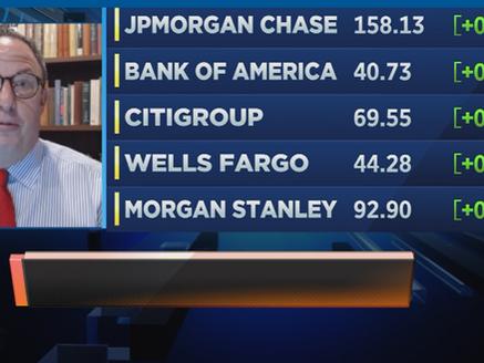 Q2 2021 Bank Earnings Setup | GS, JPM, FRC | NIM Lower for Longer