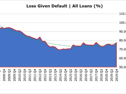 Should Banks Stop Paying Dividends? Should Anybody Buy Goldman Sachs?