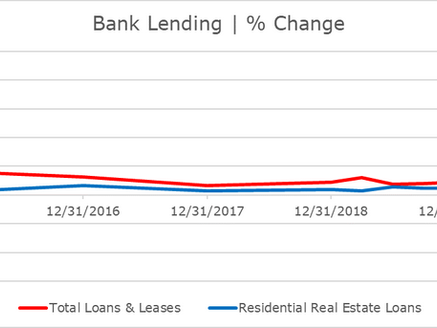 Q-3 2020 Bank/Mortgage Earnings Preview
