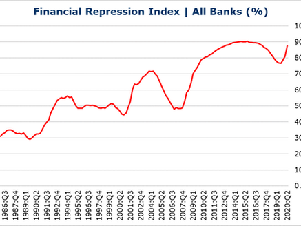 Financial Repression and Inflation Targets